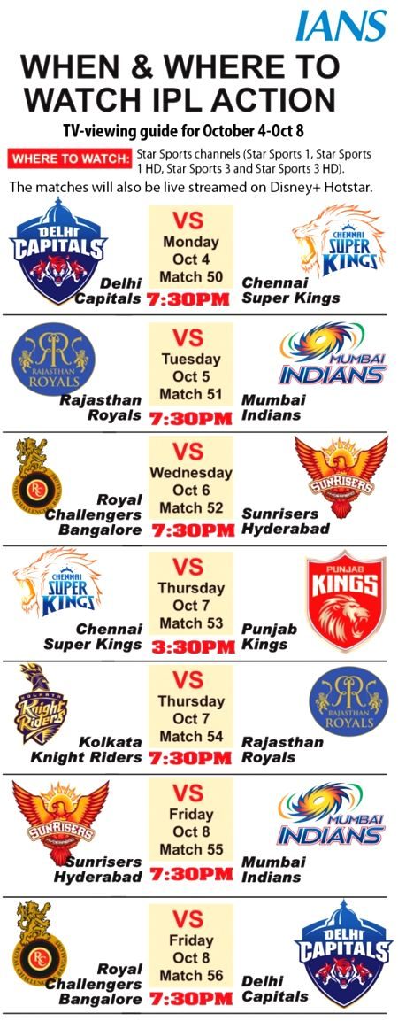 when & where to watch IPL action .