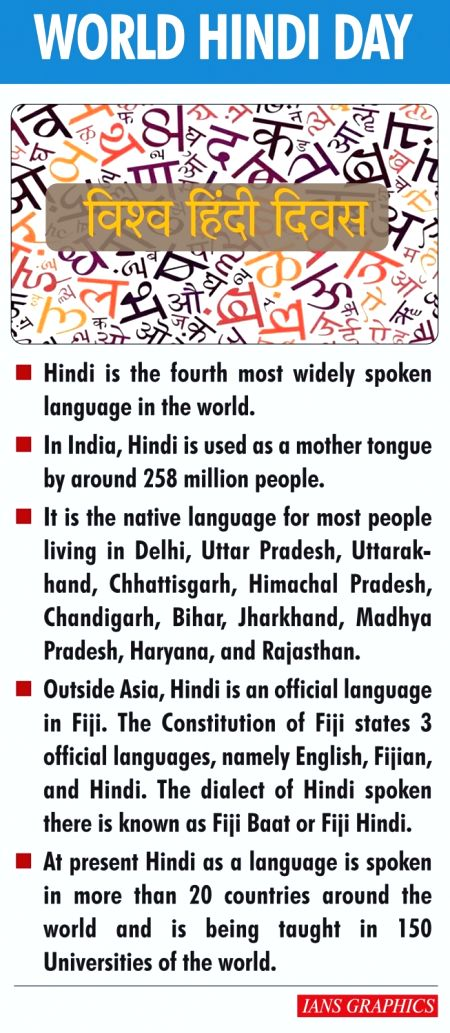 World Hindi Day.