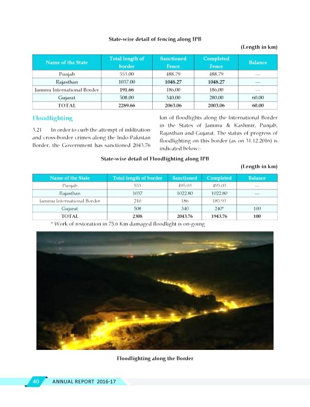 A glittering picture of an awe inspiring landscape -- what looks like a brightly lit frontier area -- appears in the Home Ministry?s new annual report?s border floodlighting chapter. But this image ...