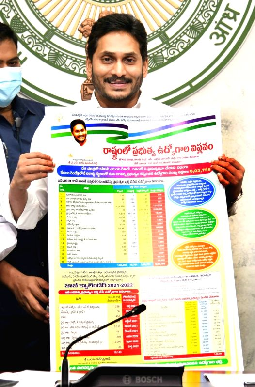 Hyderabad :  Andhra Pradesh Chief Minister  YS Jagan Mohan Reddy has announced that 10,143 jobs will be recruited this financial year in Hyderabad on Friday 18 June 2021.