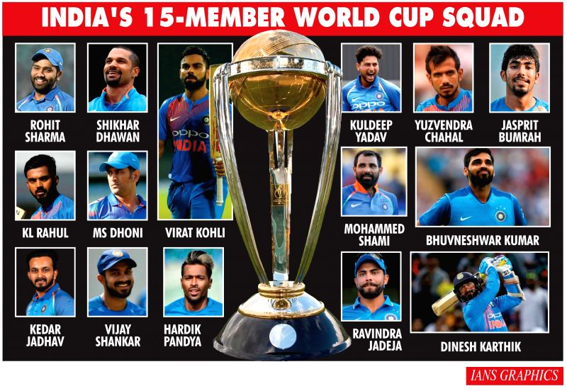 India's 15-member World Cup squad. (IANS Infographics).