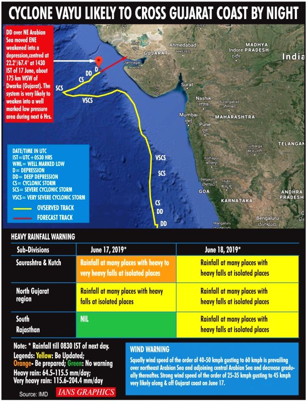 Infographics: Cyclone Vayu likely to cross Gujarat coast by night. (IANS Infographics)