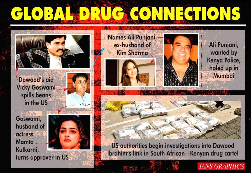 Infographics: Global Drug Connections. (IANS Infographics)
