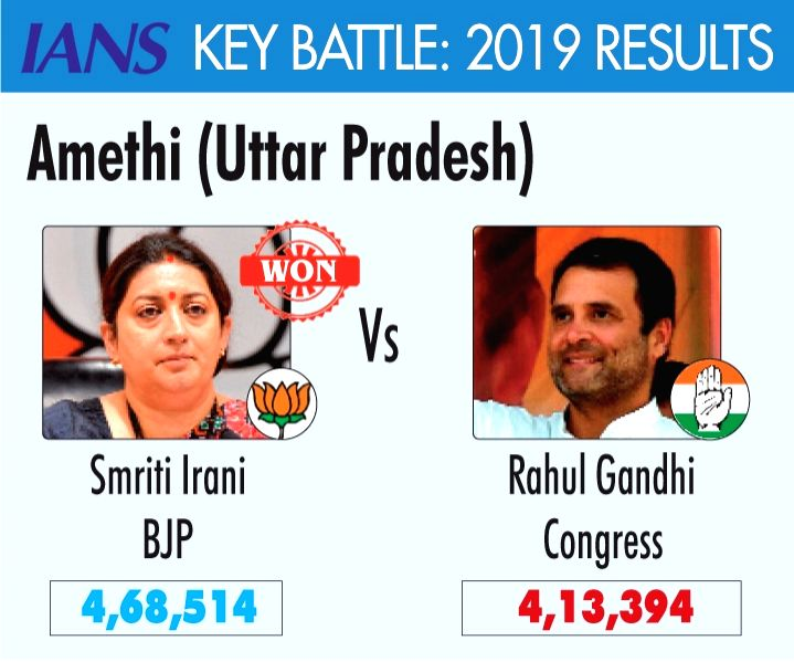 Infographics: Winners of Top battles - Amethi (Uttar Pradesh). (IANS Infographics)
