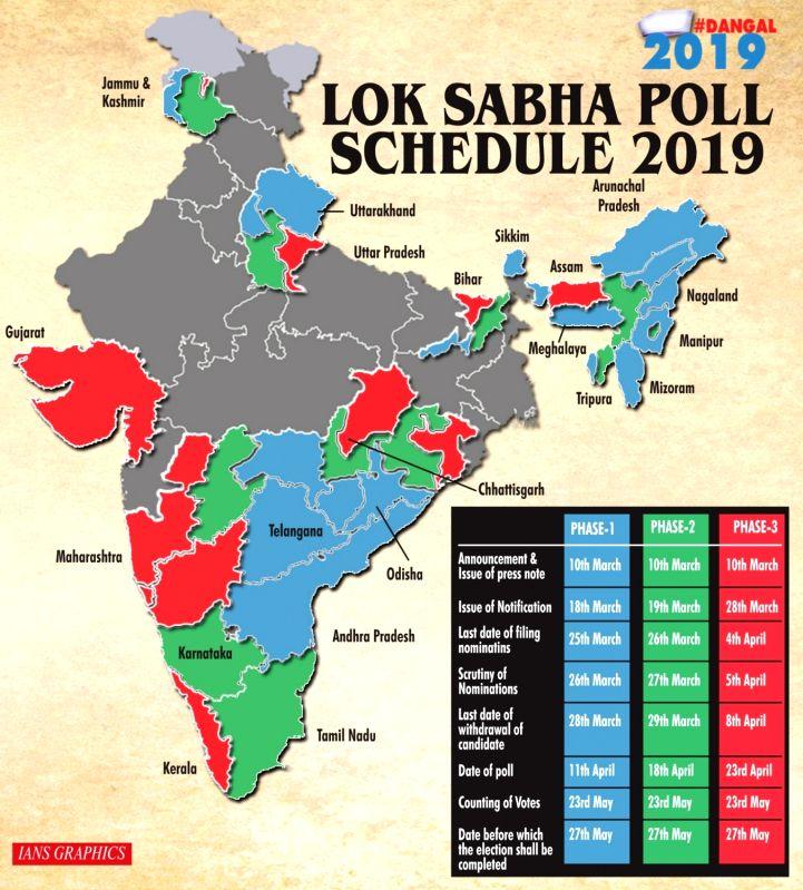 Lok Sabha Poll Schedule 2019. (IANS Infographics)(Image Source: IANS News)