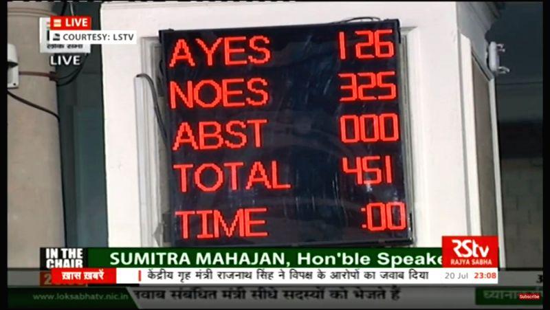 :New Delhi:  No-confidence motion against Modi government defeated. (Photo: IANS/LSTV Grab).