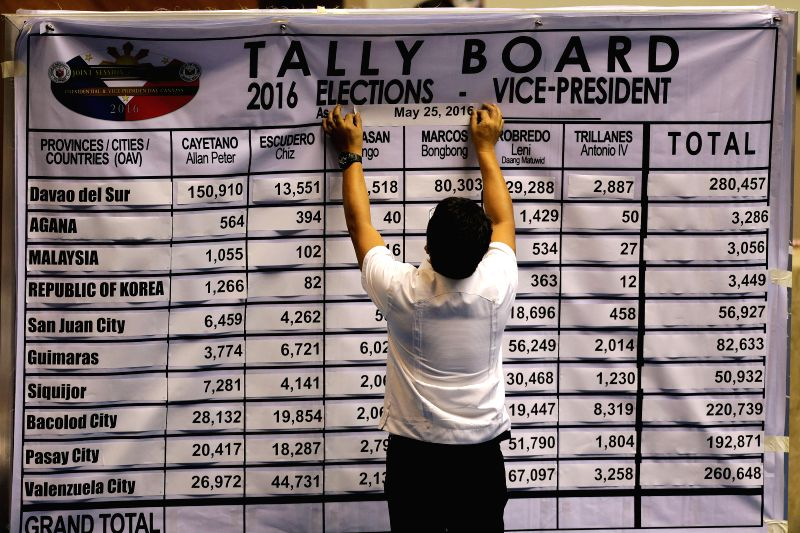 QUEZON CITY, May 25, 2016 - A staff member from the Philippine Congress puts the date on the tally board during the official counting of votes from the May 9 elections of president and vice president ...