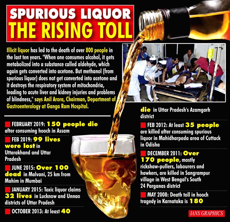 Spurious - Liquor The Rising Toll. (IANS Infographics)