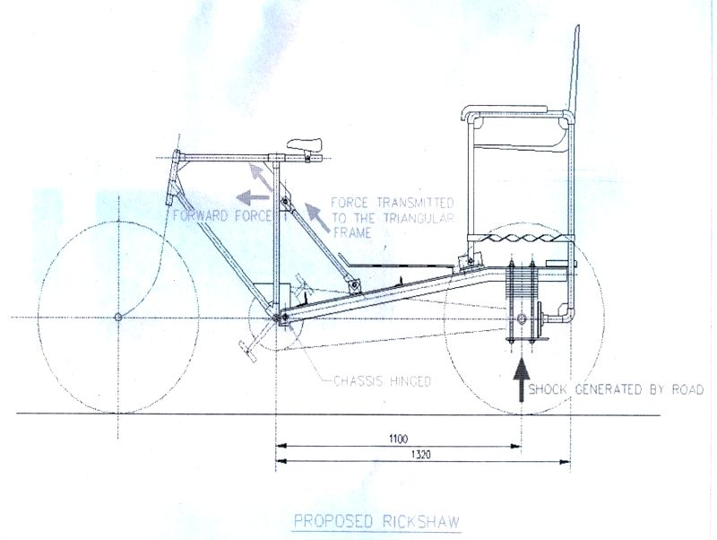 The design of the proposed rickshaw.