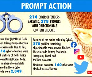 214 cyber offenders arrested, 278 profiles blocked