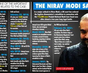 No evidence that if extradited Nirav Modi won't get justice: UK court(2nd Ld)