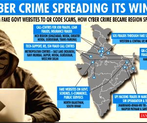 How cyber crime became region specific