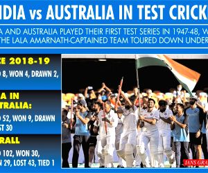 INDIA vs AUSTRALIA IN TEST CRICKET