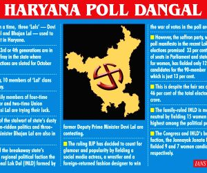 Haryana polls: Clans of erstwhile stalwarts to fight it out