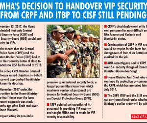 MHA's Decision To Handover VIP Security From CRPF And ITBP To CISF Still Pending.