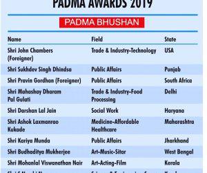 Padma Awards 2019 - Padma Bhushan.