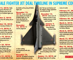 Rafale Fighter Jet Deal Timeline In Supreme Court