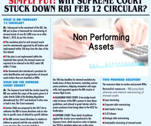 Simply Put: Why Supreme Court stuck down RBI Feb 12 circular?