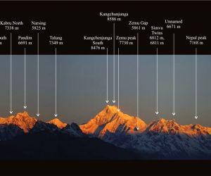 Sikkim's Khangchendzonga National Park now in Unesco 'heritage' list ()