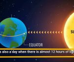 Google Doodle: Spring Equinox 2019