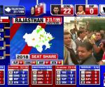 Rajasthan assembly polls results 2018: Pre-celebrations begin for Congress workers in the state