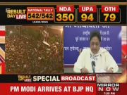 BSP supremo Mayawati reiterates accusations of EVM tampering
