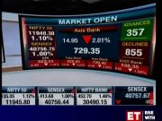 Coronavirus scare: Sensex tumbles 450 points, Nifty slips below 11,950