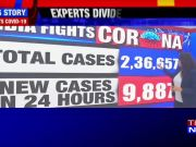 Covid-19 pandemic: With 2.36 lakh cases, India jumps to 6th spot among 10 worst-hit countries