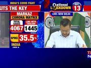 Delhi govt to scale up testing for coronavirus: CM Arvind Kejriwal