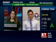 Economy closer to bottom, positive on markets in long term: Rakesh Arora, Go Advisors