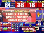General Election Results 2019: Amit Shah, Sunny Deol leading; Rahul Gandhi, Jyotiraditya Scindia, Urmila trailing