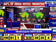 Gujarat poll results: Congress makes inroads into BJP's votebank