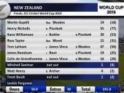 ICC Cricket World Cup 2019: रोमांचक मैच में इंग्लैंड ने न्यू जीलैंड को हराया