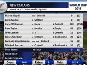 ICC World Cup 2019: न्यू जीलैंड ने वेस्ट इंडीज को पांच रन से हराया