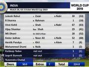 ICC World Cup 2019: भारत ने अफगानिस्तान को हराया