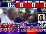 Lok Sabha Results: Digvijaya Singh confident of defeating Sadhvi Pragya from Bhopal