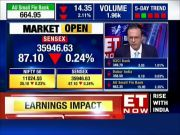Market open: Sensex, Nifty open lower