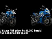 Most affordable bikes with ABS in India
