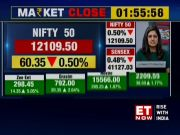 Sensex drops 208 pts, Nifty a tad above above 12,100; HDFC falls 2%