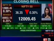 Sensex falls 161 pts, Nifty ends below 12,000; Voda Idea tanks 11%