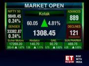 Sensex gains 150 points, Nifty tops 9,850; Kotak Bank jumps 5%