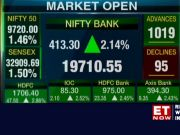 Sensex rallies 800 points, Nifty tops 9,800