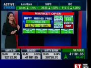 Sensex rises 100 points, Nifty stays above 12,100 level