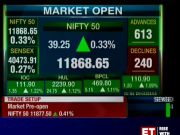 Sensex rises 100 pts on recovery in Asian markets, Nifty above 11,850