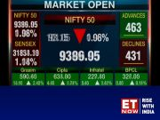 Sensex sheds 300 points, Nifty tests 9,400'; Voda Idea surges 15%