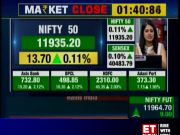Sensex snaps 2-day losing run, rises 42 pts; Nifty ends at 11,937