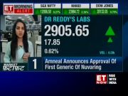 Stocks in news: Dr. Reddy's Lab, Airtel and Yes Bank