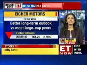 Stocks in news: Eicher, Bajaj Auto