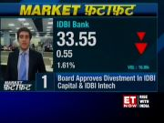 Stocks in news: IDBI Bank, Future Supply Chain and JB Chemicals