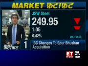 Stocks in news: JSW Steel, JP Infra and Maruti Suzuki